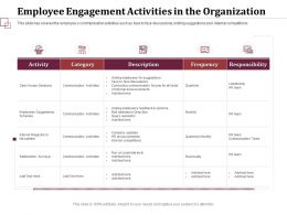 Employee Engagement Activities House Sessions Ppt Powerpoint Outline