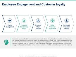 Employee Engagement And Customer Loyalty Ppt Powerpoint Presentation Inspiration