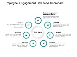 Employee Engagement Balanced Scorecard Ppt Powerpoint Presentation Infographic Template Inspiration Cpb