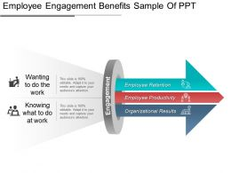 Employee Engagement Benefits Sample Of Ppt