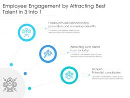 Employee Engagement By Attracting Best Talent In 3 Into 1