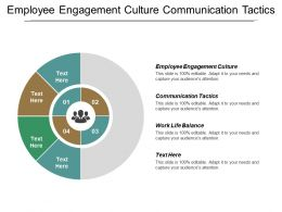 Employee Engagement Culture Communication Tactics Work Life Balance Cpb