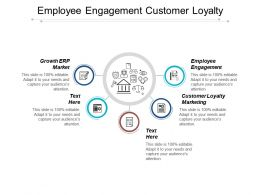 Employee Engagement Customer Loyalty Marketing Growth Erp Market Cpb
