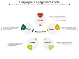 Employee Engagement Cycle