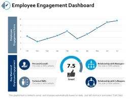 Employee Engagement Dashboard Ppt Portfolio Slide Download