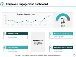 Employee Engagement Dashboard Ppt Powerpoint Presentation Layouts Ideas