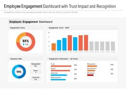 Employee Engagement Dashboard With Trust Impact And Recognition