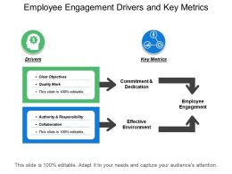 Employee Engagement Drivers And Key Metrics