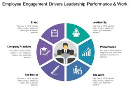 Employee Engagement Drivers Leadership Performance And Work
