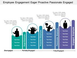Employee Engagement Eager Proactive Passionate Engaged