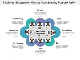 Employee Engagement Factors Accountability Purpose Agility
