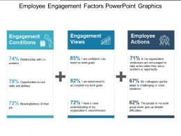 Employee Engagement Factors Powerpoint Graphics