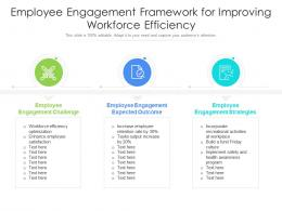 Employee Engagement Framework For Improving Workforce Efficiency