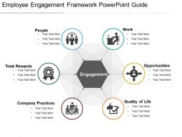 Employee Engagement Framework Powerpoint Guide