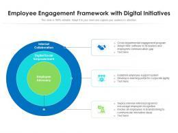 Employee Engagement Framework With Digital Initiatives