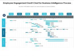 Employee Engagement Gantt Chart For Business Intelligence Process