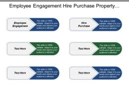 Employee Engagement Hire Purchase Property Management Decision Making Cpb