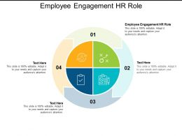 Employee Engagement HR Role Ppt Powerpoint Presentation Infographic Template Model Cpb