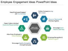 Employee Engagement Ideas Powerpoint Ideas