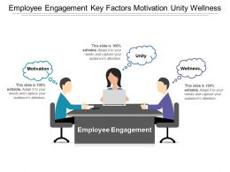 Employee Engagement Key Factors Motivation Unity Wellness