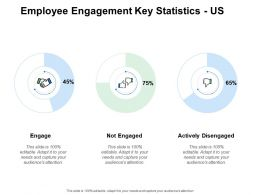 Employee Engagement Key Statistics Us Engage Powerpoint Presentation Slides