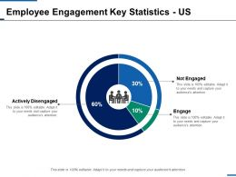 Employee Engagement Key Statistics Us Finance Ppt Infographics Slide Download