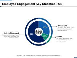 Employee Engagement Key Statistics Us Finance Ppt Infographics Slide Download