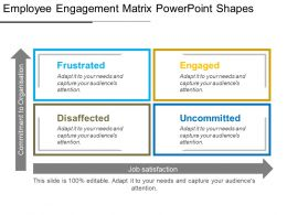 Employee Engagement Matrix Powerpoint Shapes