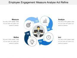Employee Engagement Measure Analyse Act Refine