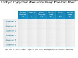 Employee Engagement Measurement Design Powerpoint Show