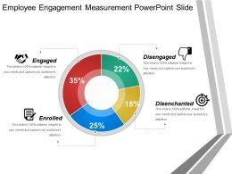 Employee Engagement Measurement Powerpoint Slide