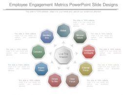 Employee Engagement Metrics Powerpoint Slide Designs