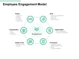 Employee Engagement Model Company Reputation Ppt Powerpoint Presentation Layouts Graphics