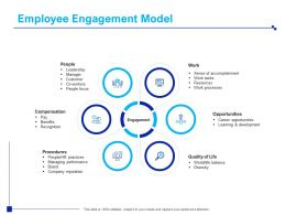 Employee Engagement Model Compensation People Ppt Powerpoint Presentation Professional