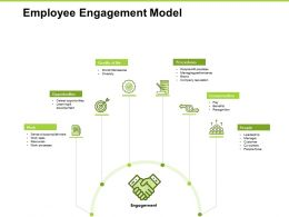 Employee Engagement Model Compensation Ppt Powerpoint Presentation Ideas