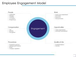 Employee Engagement Model Procedures Work Ppt Powerpoint Presentation Professional Topics