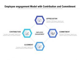 Employee Engagement Model With Contribution And Commitment