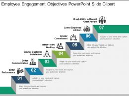 Employee Engagement Objectives Powerpoint Slide Clipart