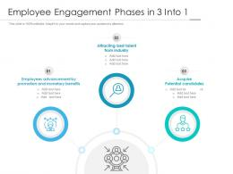 Employee Engagement Phases In 3 Into 1