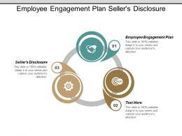 Employee Engagement Plan Sellers Disclosure Content Marketing Fulfilment Pricing Cpb