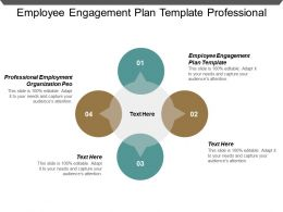 Employee Engagement Plan Template Professional Employment Organization Peo Cpb
