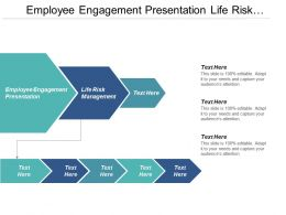 Employee Engagement Presentation Life Risk Management Leadership Models Cpb