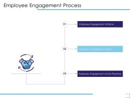 Employee Engagement Process Initiative Model Ppt Powerpoint Presentation Inspiration Show