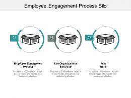 Employee Engagement Process Silo Organizational Structure Performance Measurement Cpb