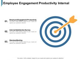 Employee Engagement Productivity Internal Satisfaction Survey Standup Meeting Cpb