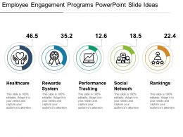 Employee Engagement Programs Powerpoint Slide Ideas