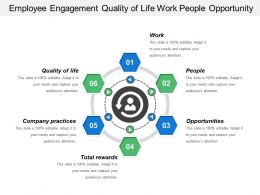 Employee Engagement Quality Of Life Work People Opportunity