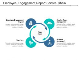 Employee Engagement Report Service Chain Management Strategy Scorecard Cpb
