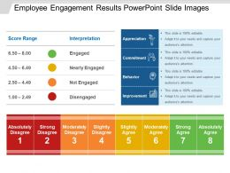 Employee Engagement Results Powerpoint Slide Images