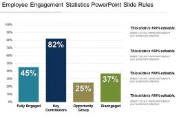 Employee Engagement Statistics Powerpoint Slide Rules